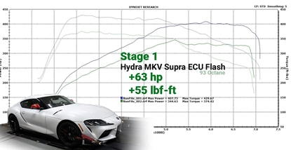 Picture of Real St Performance Stage 2 Tune A90 MKV Supra GR 2020 + **Requires Stage 1 ECU Tune + Flasher** HYD-MKV-STG2